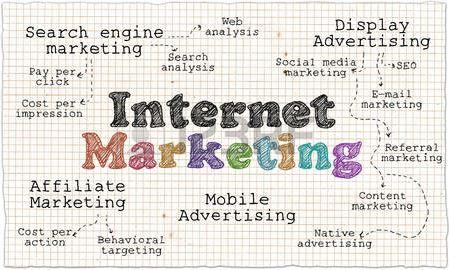 Интернет маркетинг үр дүнтэй хэрэгжүүлэх 5 арга